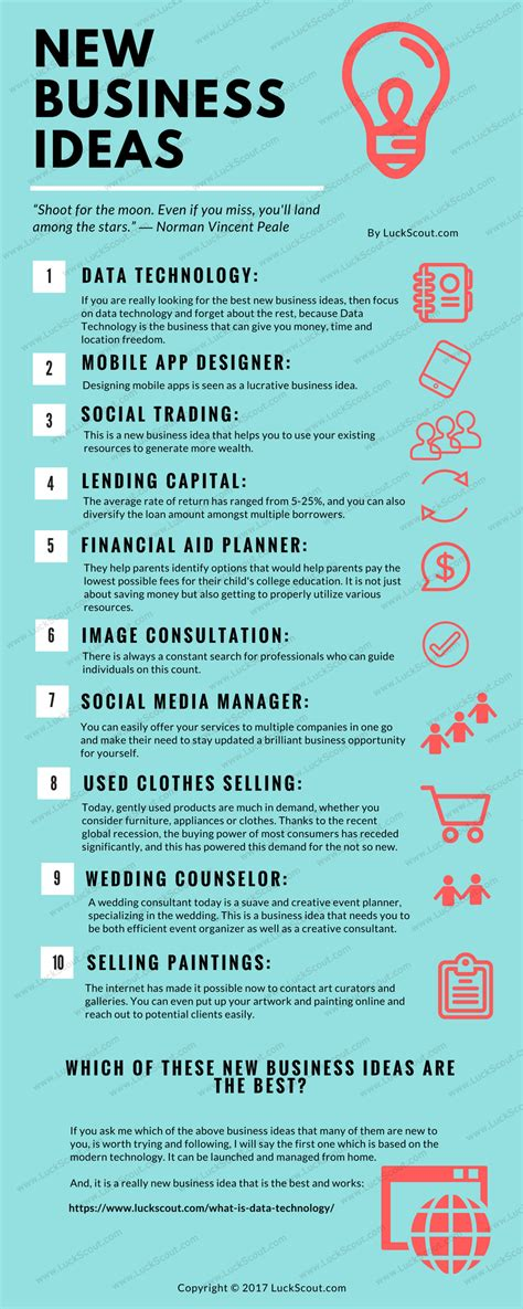 best business ideas 24 new business ideas that are the best