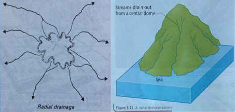 pattern geography exles drainage patterns