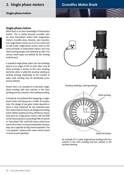 grundfos single phase motor wiring diagram image