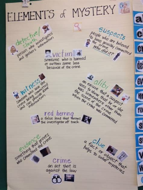 themes in mystery stories anchor chart mystery vocabulary mystery unit theme