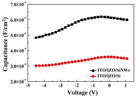 heterojunction diode equation heterojunction diode equation 28 images materials free text origin of the