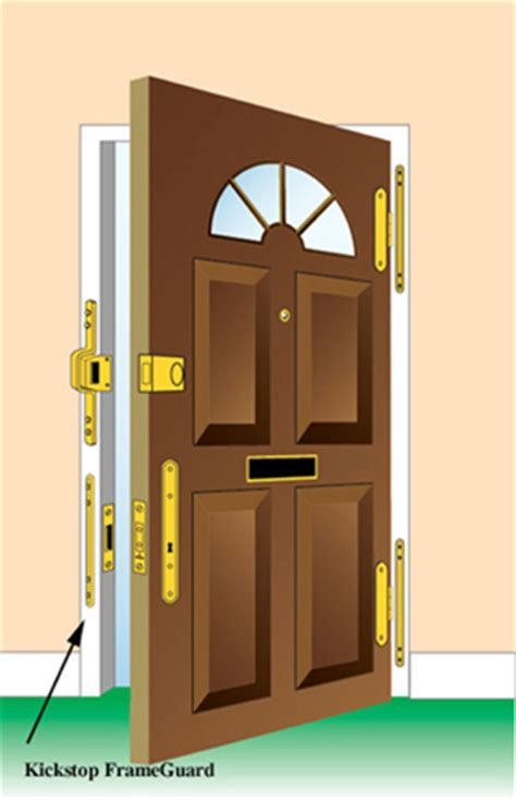 info anti burglary door security devices