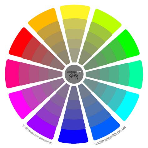 color image online naismith cmy colour wheel borderless scott naismith shop