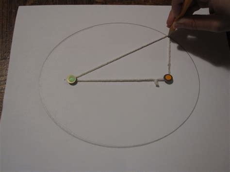 Using String - ellipsographs national museum of american history