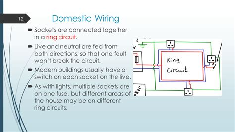 domestic wiring installation wiring diagram