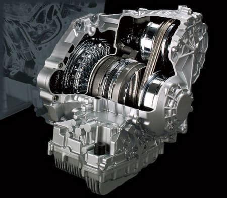 Suzuki Cvt Transmission Problems La Transmisi 243 N Variable Continua Cvt Esa Gran Desconocida
