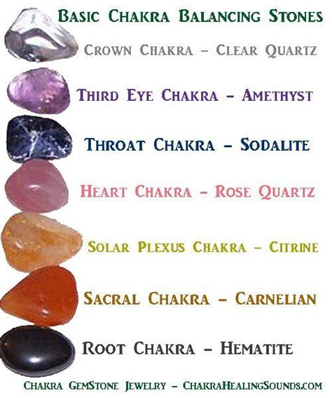 Symptoms Of Detoxing Unblocking Throat Chakra by Best 25 Chakra Balancing Ideas On