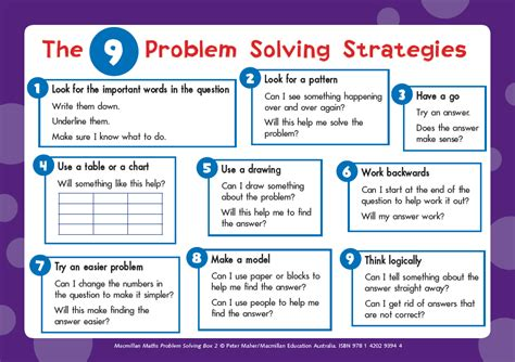 9 Problems With The by Problem Solving Strategies Bulldog Math