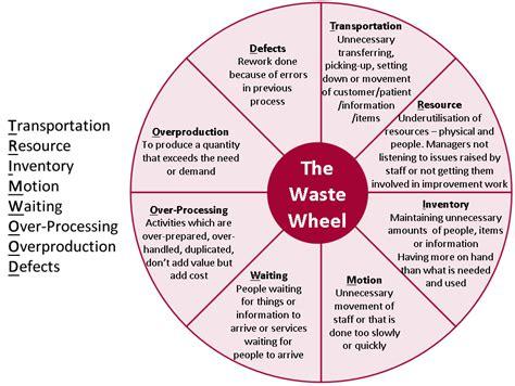waste walk template a3 1 waste waste wheel waste walk clic cumbria