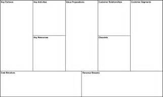 business model business model canvas ppt