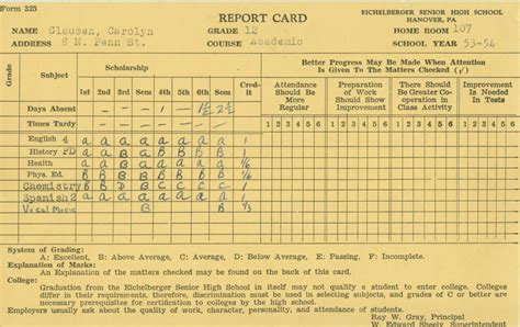 6th grade report card template clausen collection