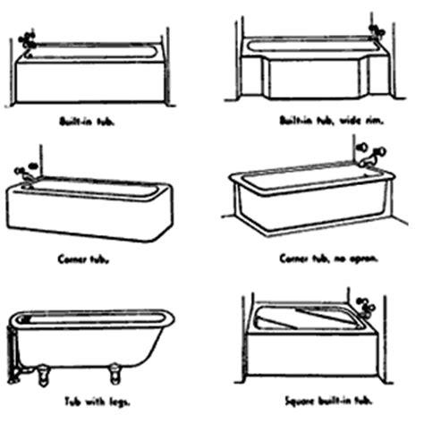 Standard Bathroom Vanity Sizes Bath Remodeling Bathroom Floor Plans