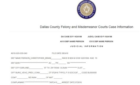 Dallas Criminal Court Records Befuddled By The Clowns