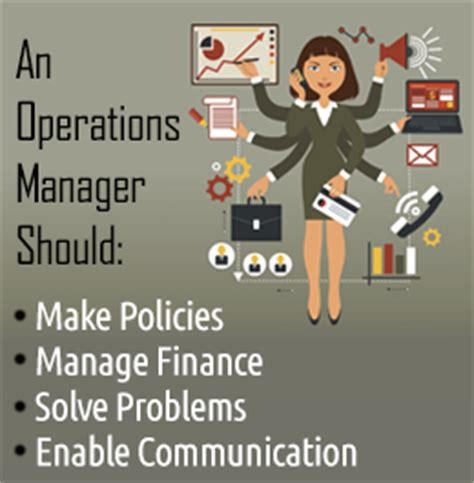 operations manager duties and responsibilities
