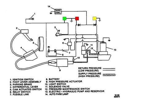 workhorse abs wiring diagram 28 wiring diagram images