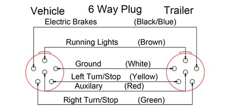 wiring diagram for 6 pin trailer connector to 7 wiring 7