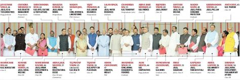 No Of Cabinet Ministers In India Nitish Kumar S Bihar Team 7 Masters 9 Graduates And 12