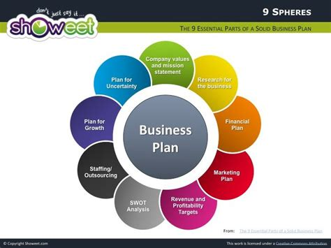 Business Plan For Mba Students Ppt by Best Powerpoints Creative Powerpoint Theme Simple Swot