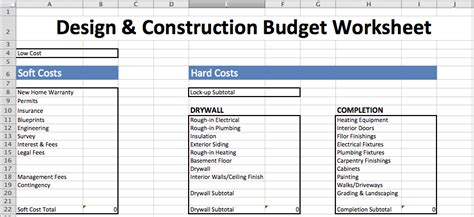 4 Of The Best Design And Construction Cost Estimation Methods Fohlio Ff E Budget Template