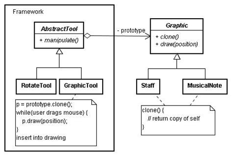 patterns in java volume 2 mark grand pdf design patterns prototype 171 browse patterns