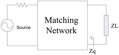 impedance matching resistor network impedance matching resistor network 28 images impedance matching definition from answers pi