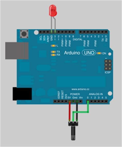 arduino resistor analog input how to read data from the arduino analog input arduino tutorials