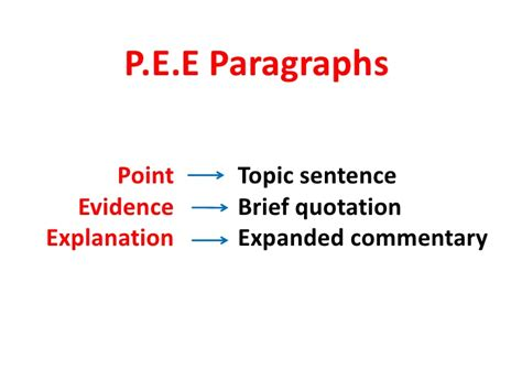 essay structure pee macbeth act1scene7 essay guide