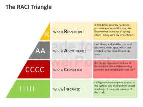 Raci Powerpoint Template by Raci Templates Ebook Database