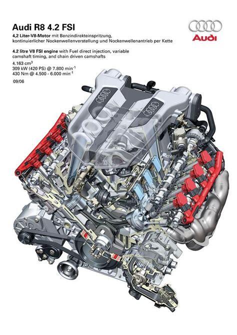 audi r8 engine diagram my car parts audi