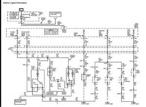 rear hatch diagram for 2005 chevy equinox autos post