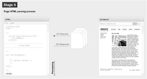javascript api layout caign design javascript api guide
