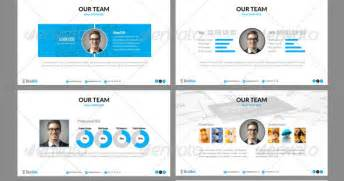 Template For Business Presentation by 10 Great Portfolio Powerpoint Presentation Templates