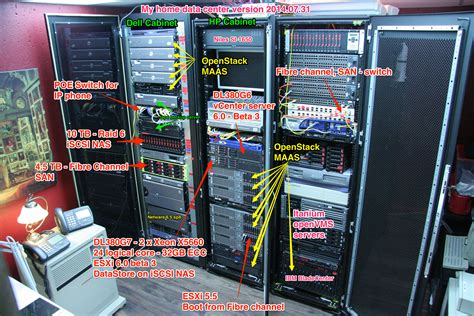brick o lore home data center