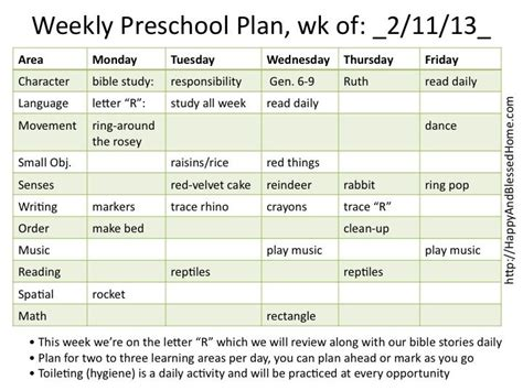 homeschool lesson plan for preschool 14 best images about for curriculum on pinterest