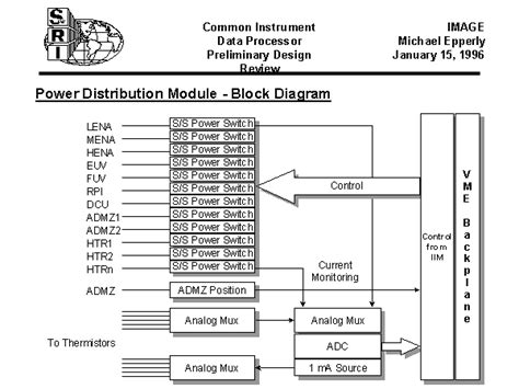 power distribution block diagram power distribution module block diagram