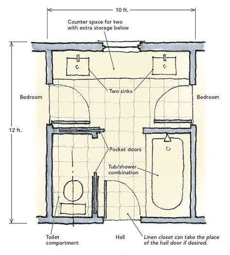 10 best Jack and Jill bathroom floor plans images on