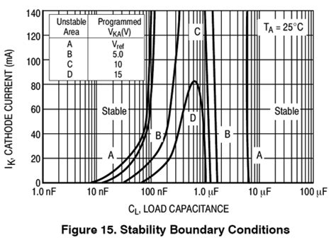 bypass capacitor stability 28 images class a bjt lifiers discrete semiconductor devices and