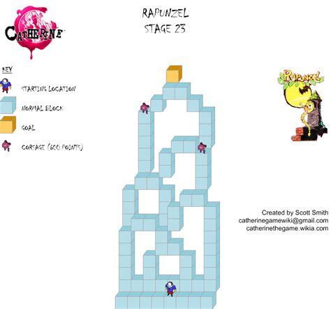 Gamis Rapunzel No 1 1 2th rapunzel stage 23 catherine wiki fandom powered by wikia