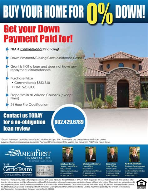 can you buy a house with 0 down 17 best images about scottsdale arizona golf course lots foreclosures short sales and bank owned
