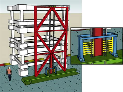 earthquake and structures self righting buildings survive earthquake simulations in