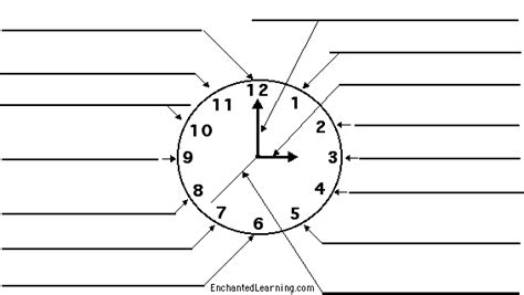 free printable clock labels label the clock in english printout enchantedlearning com