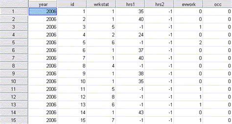 raw statistical data sets data vs statistics how to find data statistics