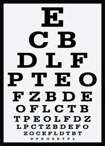 Wall Clock Stickers poster eye test