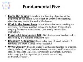 Organize Tips teaching learning cycle from design to implementation