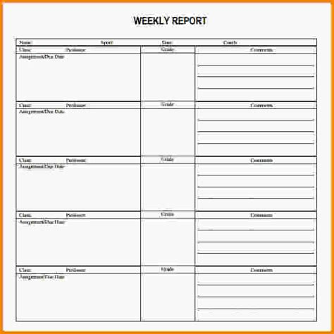 weekly activity report template sales weekly report