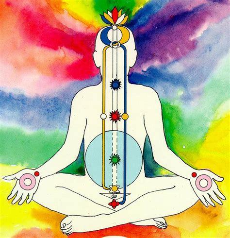 lade kundalini chakras und nadis das netzwerk des einmal