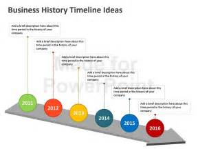 history timeline template business history timeline templates