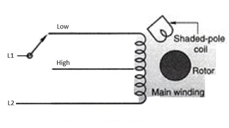shaded pole diagram get free image about wiring diagram