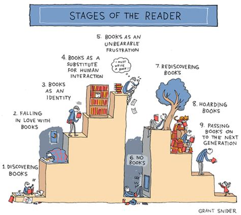 read stage quot stages of the reader quot poster 183 incidental comics 183