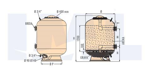 Water Heater Viena viena industrial 1 2 m imlago